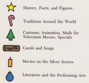 descriptive text via owlworks trivia categories - Christmas Trivia Facts